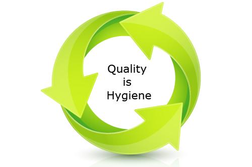 Quality is Hygiene